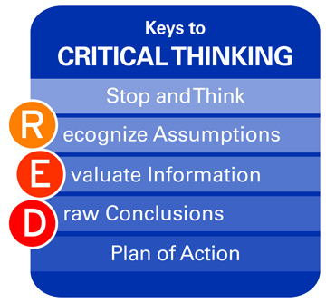 watson-glaser critical thinking appraisal practice test